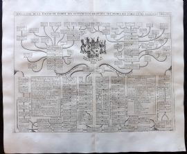 Chatelain 1708 Antique Genealogy Chart. House of Baden, Germany 2-17